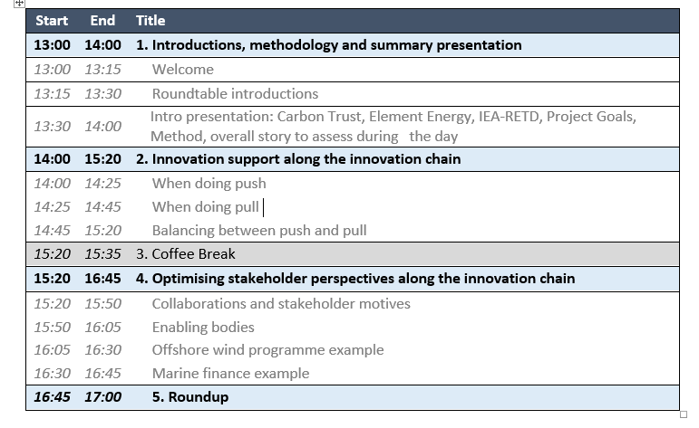 Agenda Innovation Chain Policy Workshop